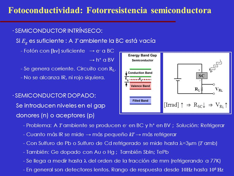 Fotoconductividad: Fotorresistencia semiconductora