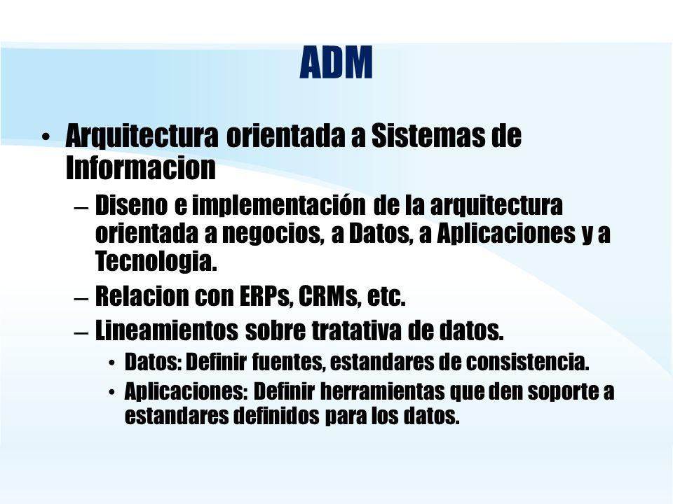 ADM Arquitectura orientada a Sistemas de Informacion