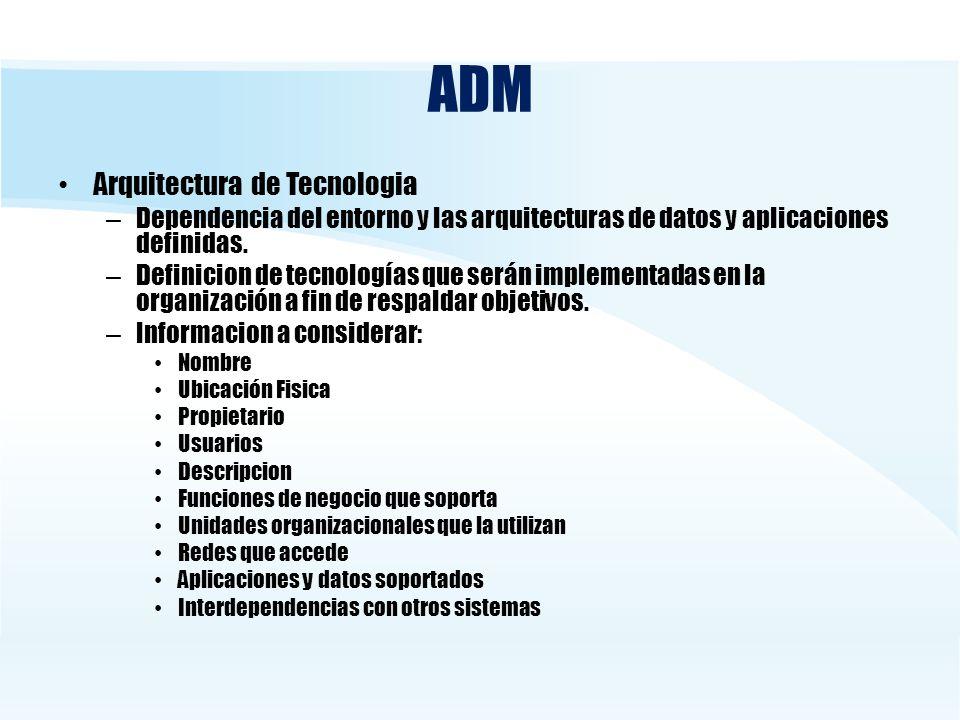 ADM Arquitectura de Tecnologia
