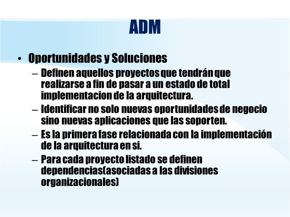 ADM Oportunidades y Soluciones