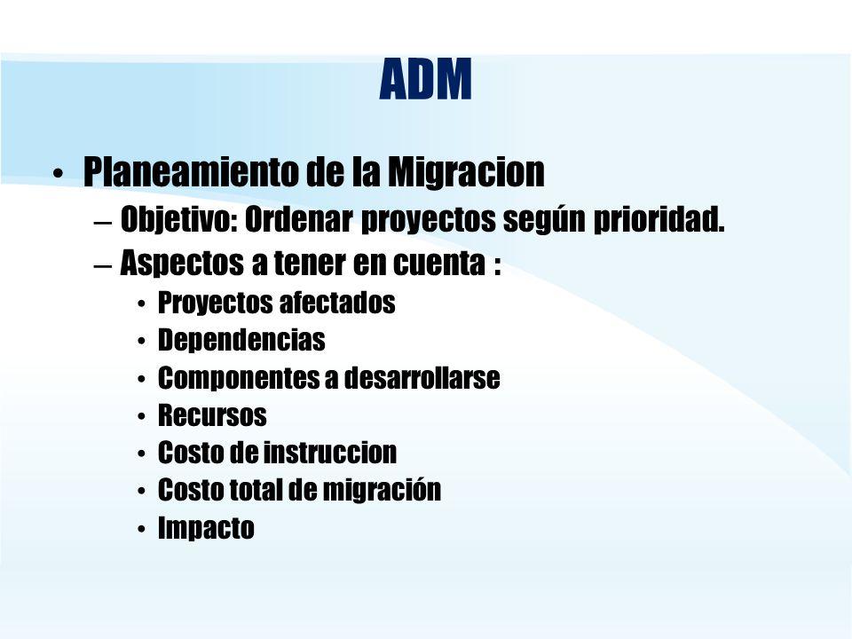 ADM Planeamiento de la Migracion