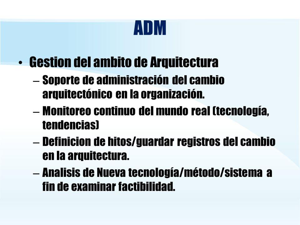 ADM Gestion del ambito de Arquitectura