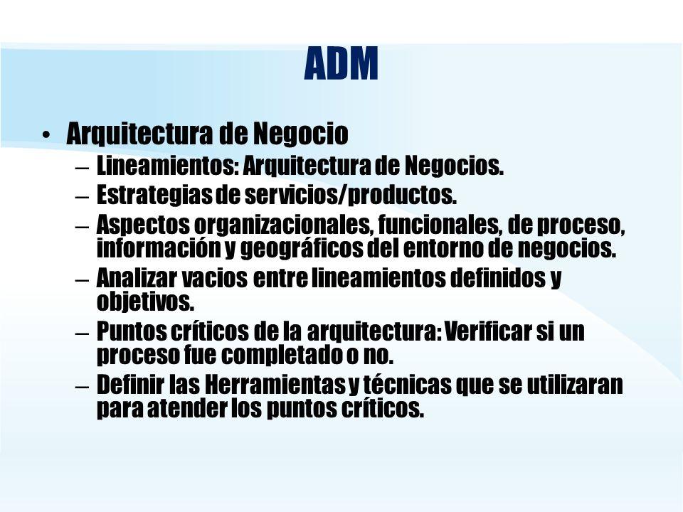 ADM Arquitectura de Negocio Lineamientos: Arquitectura de Negocios.