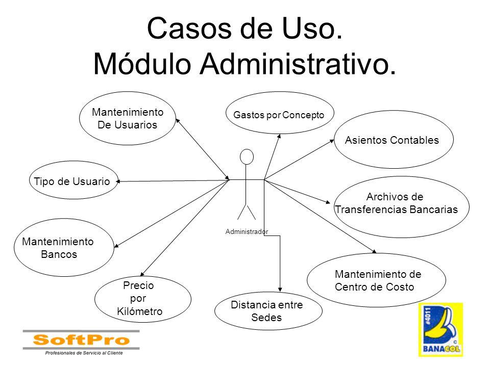 Casos de Uso. Módulo Administrativo.