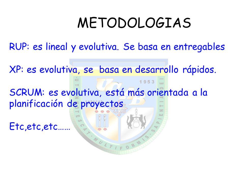 METODOLOGIAS RUP: es lineal y evolutiva. Se basa en entregables