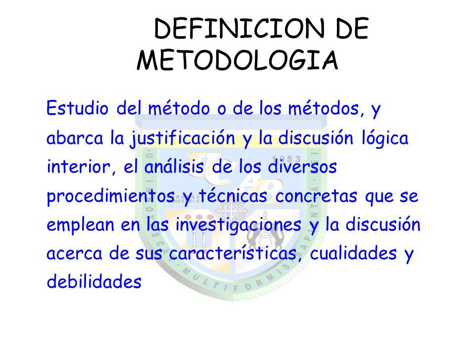 DEFINICION DE METODOLOGIA