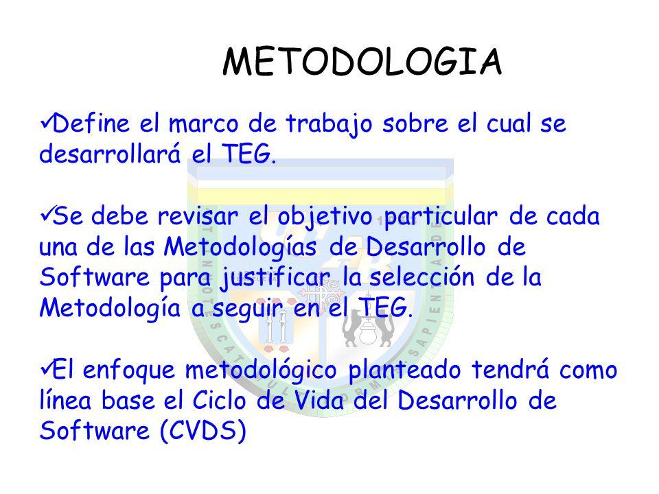 METODOLOGIA Define el marco de trabajo sobre el cual se desarrollará el TEG.