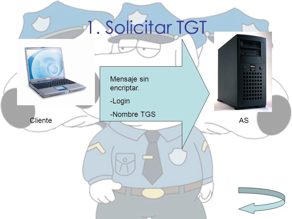 1. Solicitar TGT Mensaje sin encriptar. Login Nombre TGS Cliente AS