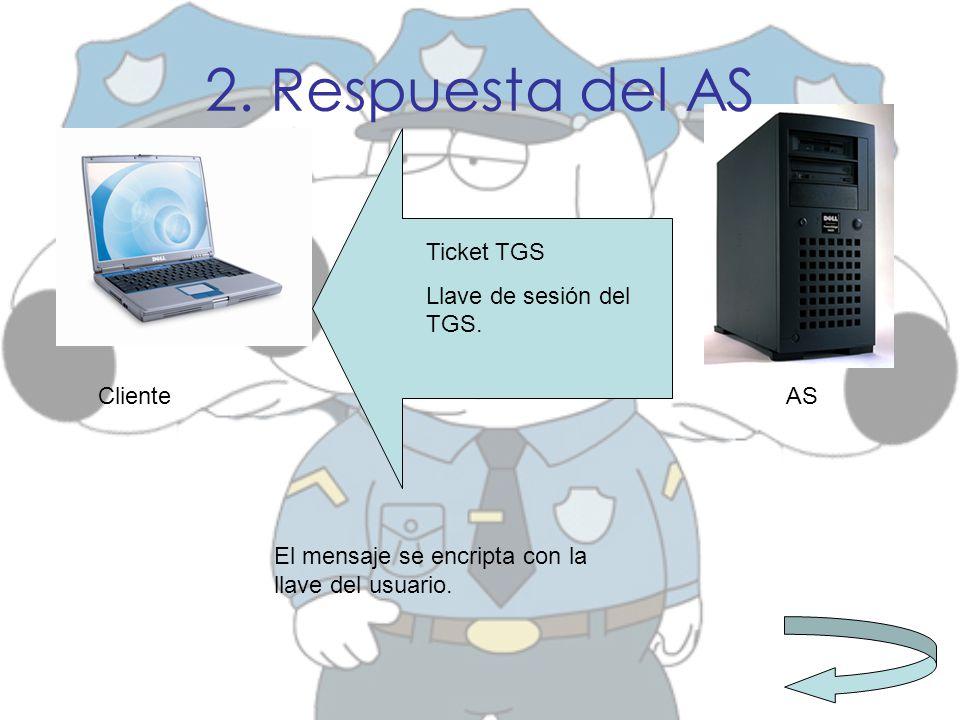 2. Respuesta del AS Ticket TGS Llave de sesión del TGS. Cliente AS