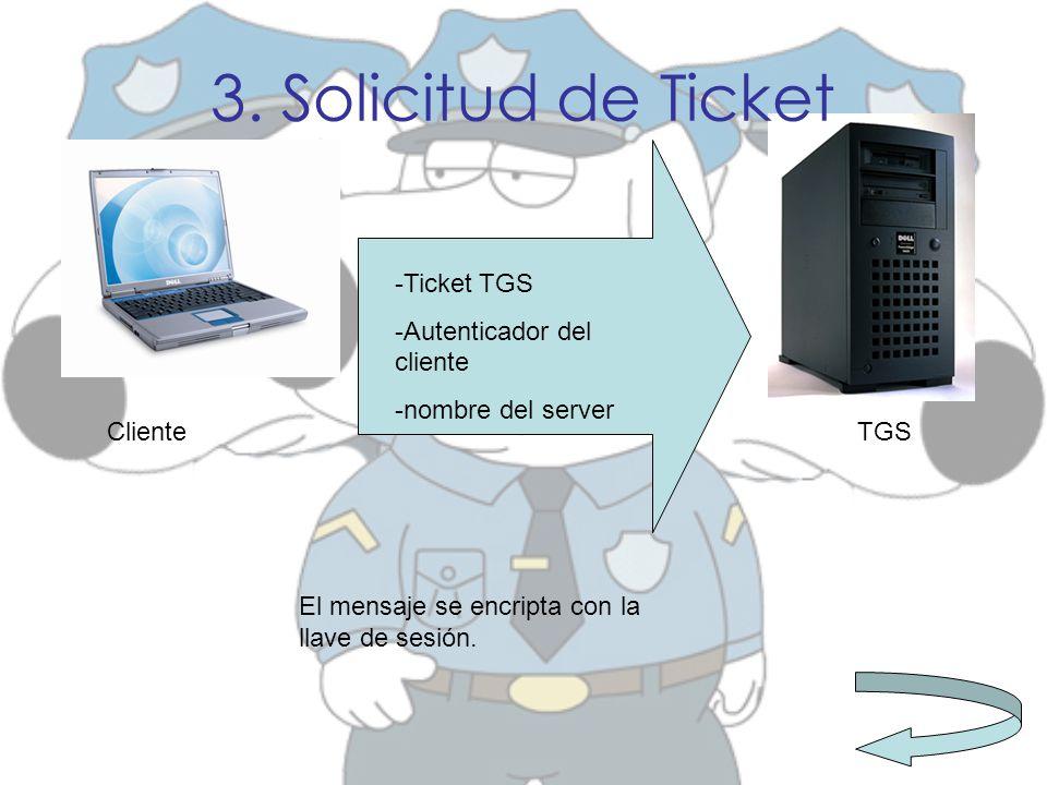 3. Solicitud de Ticket -Ticket TGS -Autenticador del cliente