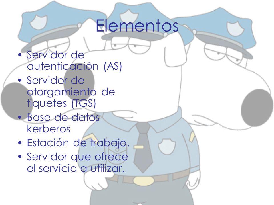 Elementos Servidor de autenticación (AS)