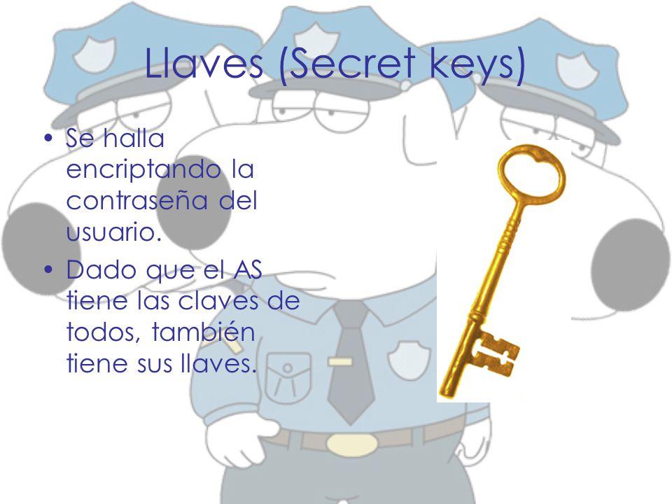 Llaves (Secret keys) Se halla encriptando la contraseña del usuario.