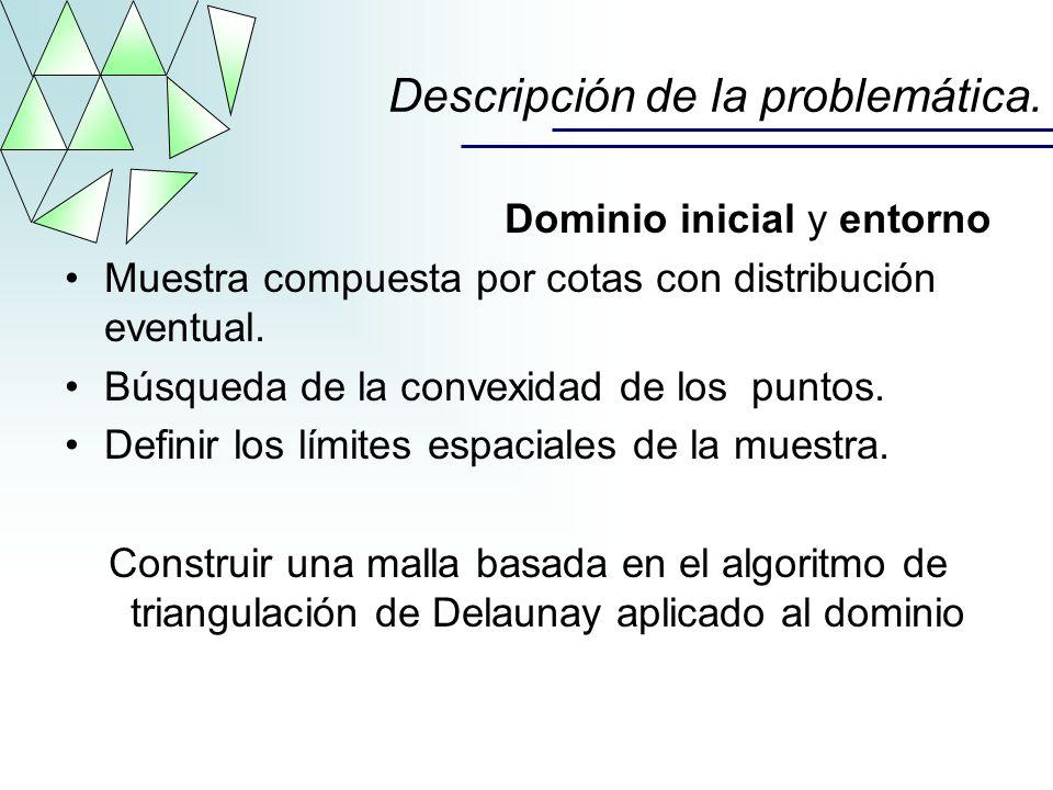 Descripción de la problemática.