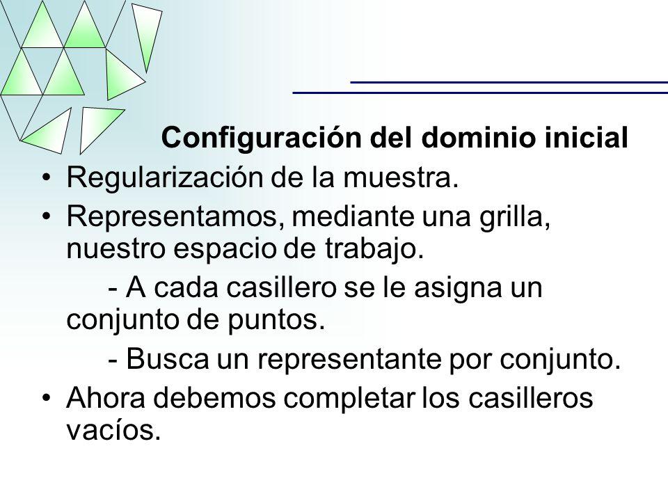 Configuración del dominio inicial