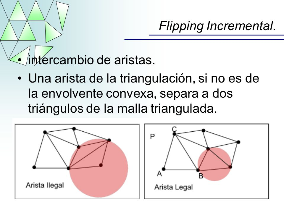 Flipping Incremental. intercambio de aristas.