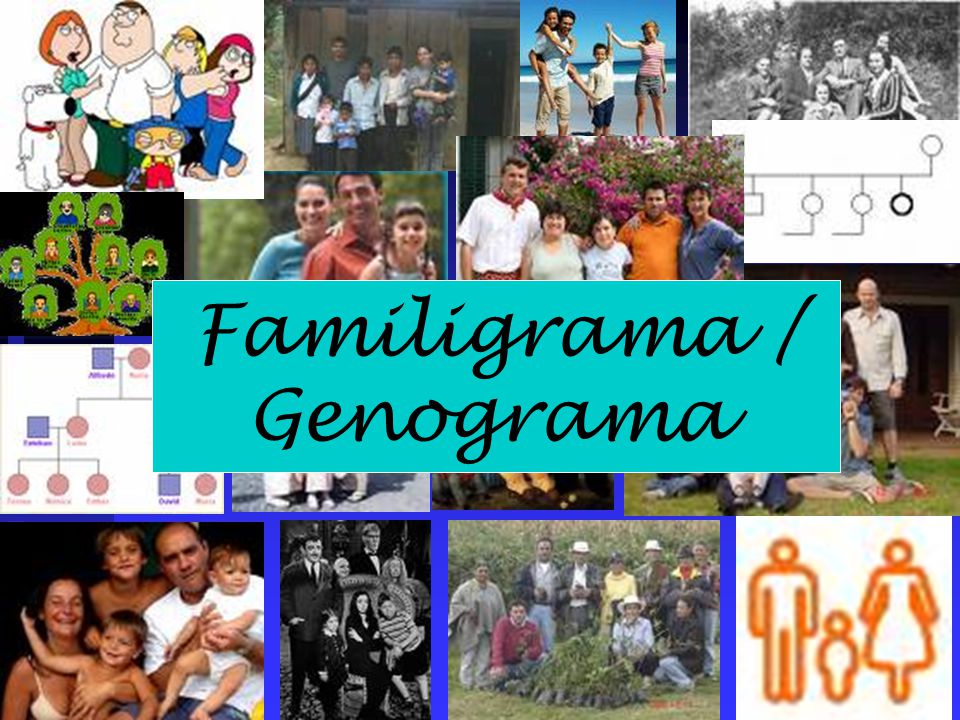 Familigrama / Genograma