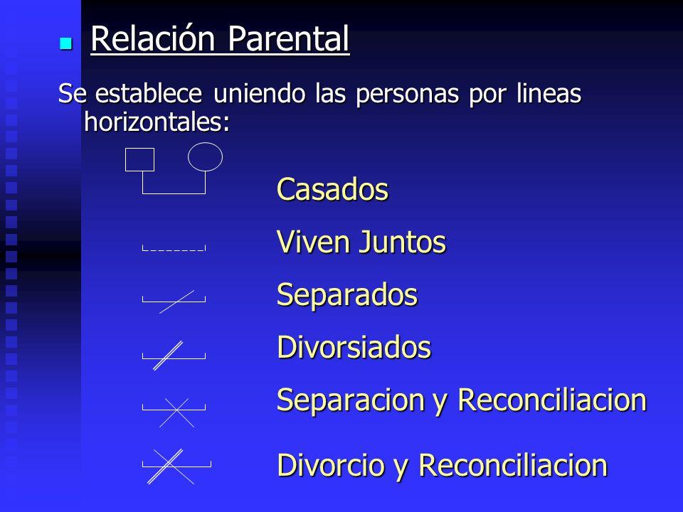 Separacion y Reconciliacion Divorcio y Reconciliacion