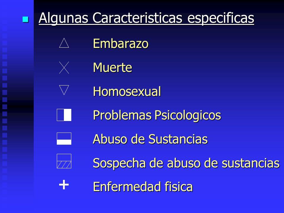 Algunas Caracteristicas especificas