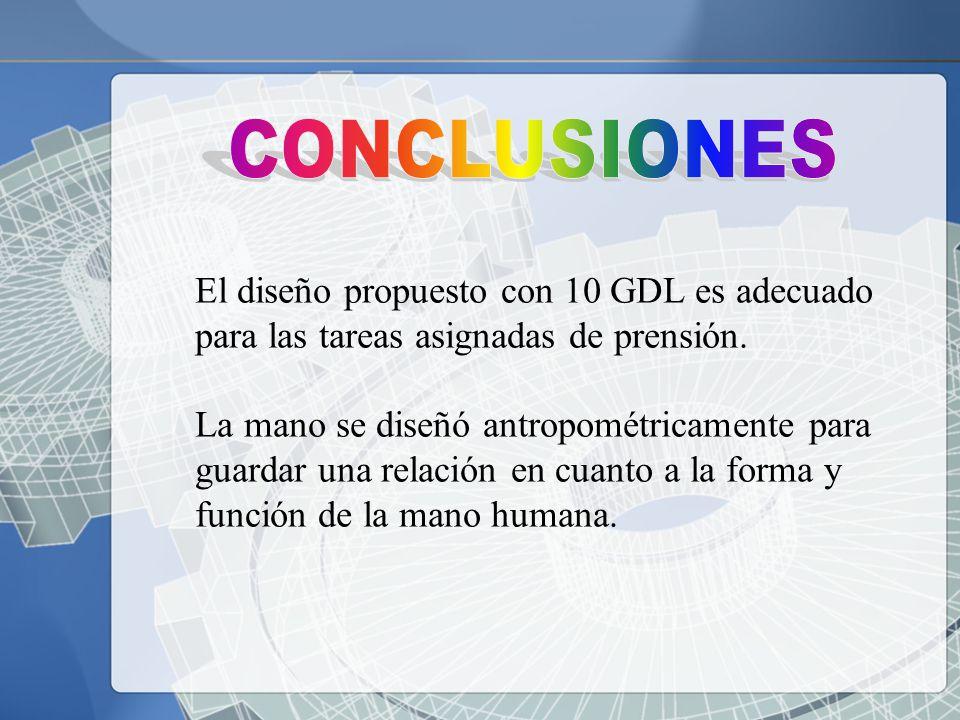 CONCLUSIONES El diseño propuesto con 10 GDL es adecuado para las tareas asignadas de prensión.