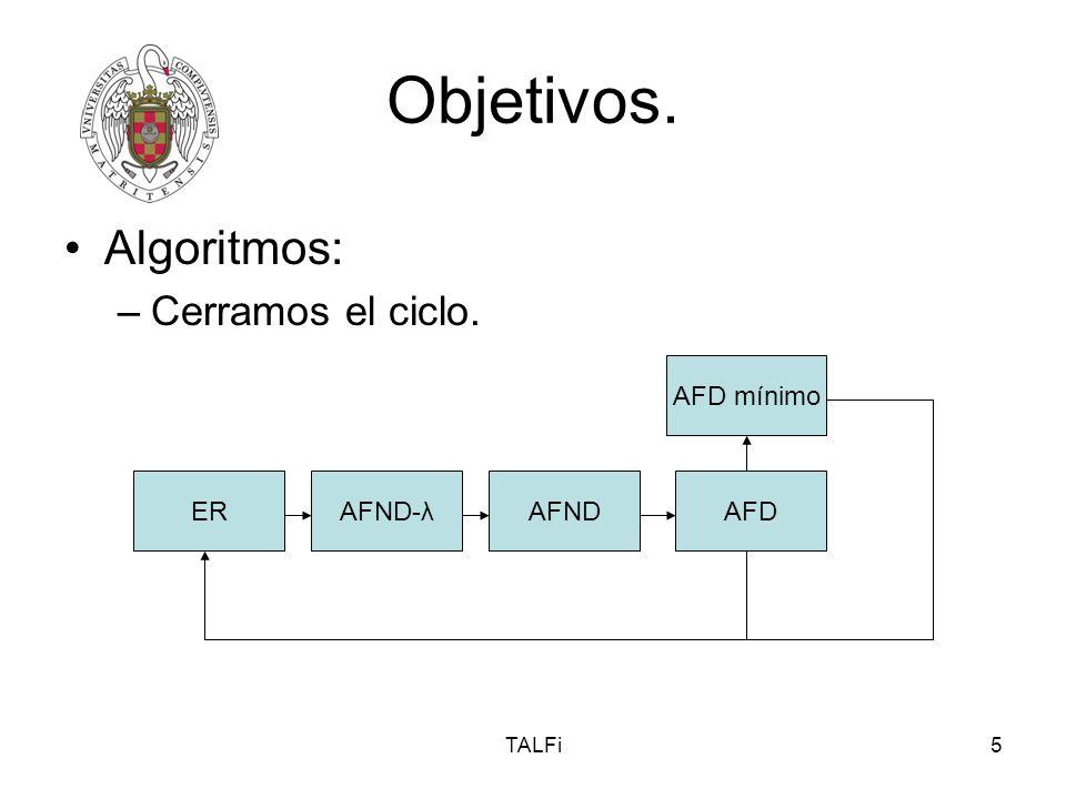 Algoritmos e interfaz 1. Algoritmo de ER a AFND-λ.