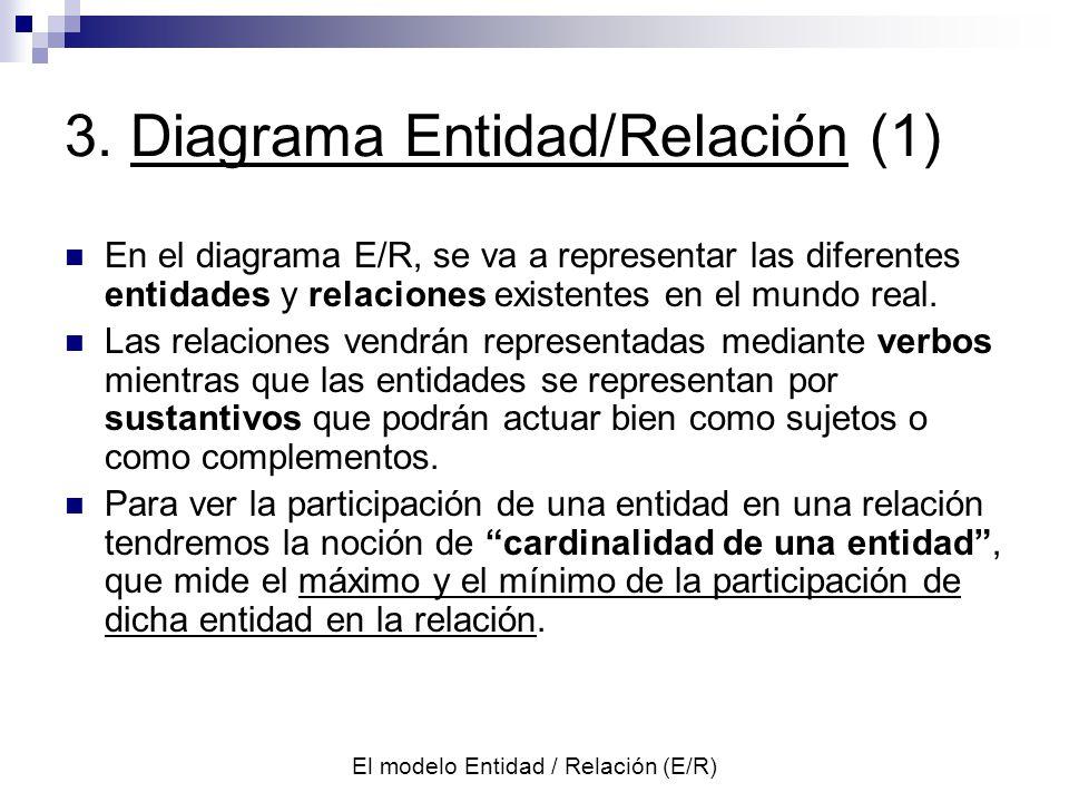 3. Diagrama Entidad/Relación (1)