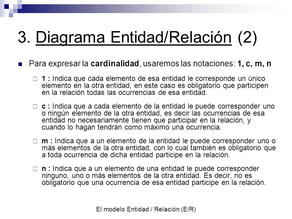 3. Diagrama Entidad/Relación (2)