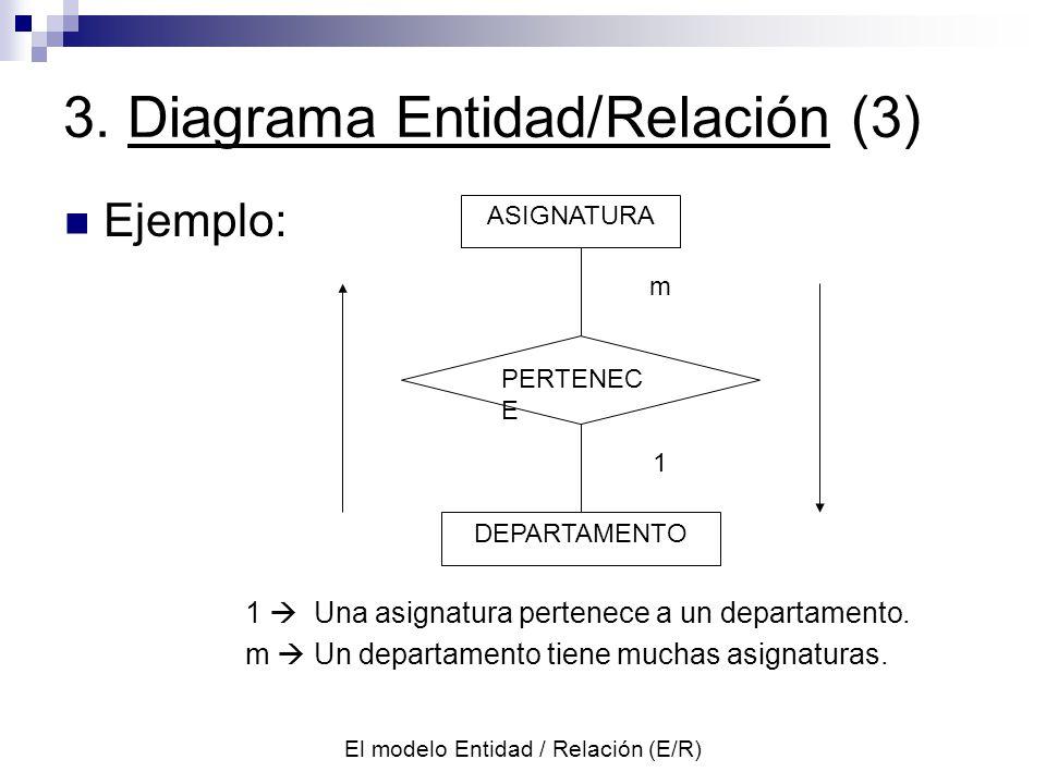 3. Diagrama Entidad/Relación (3)