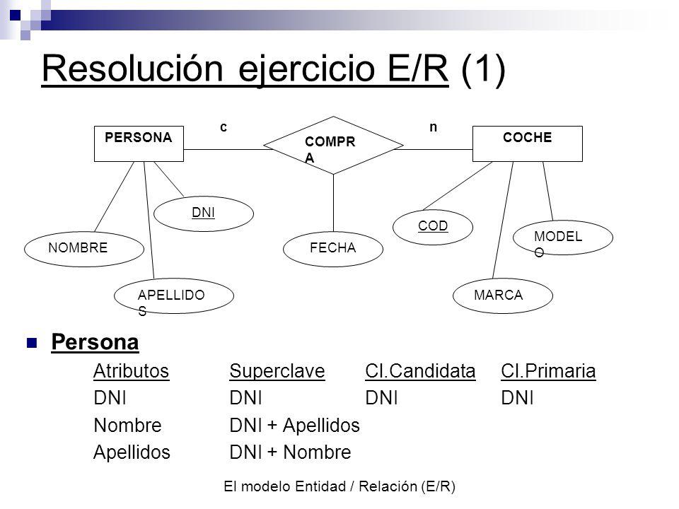 Resolución ejercicio E/R (1)