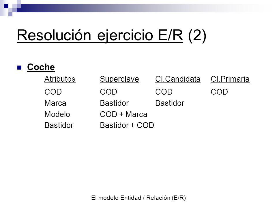 Resolución ejercicio E/R (2)
