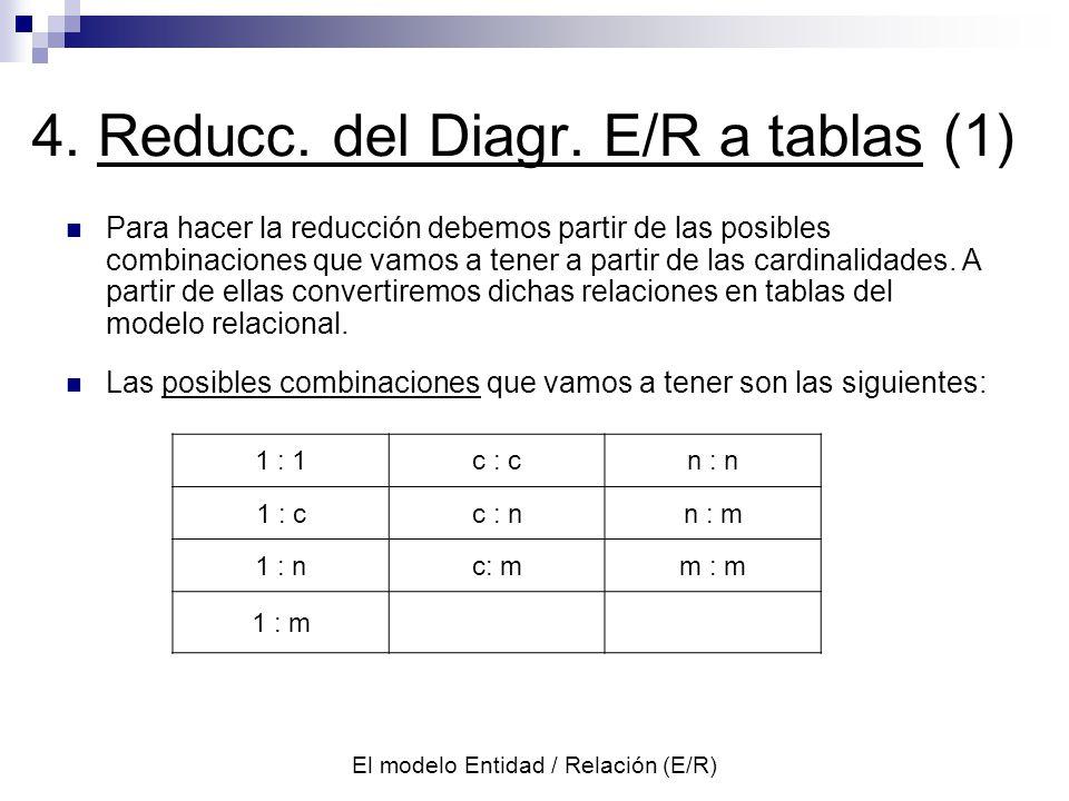 4. Reducc. del Diagr. E/R a tablas (1)