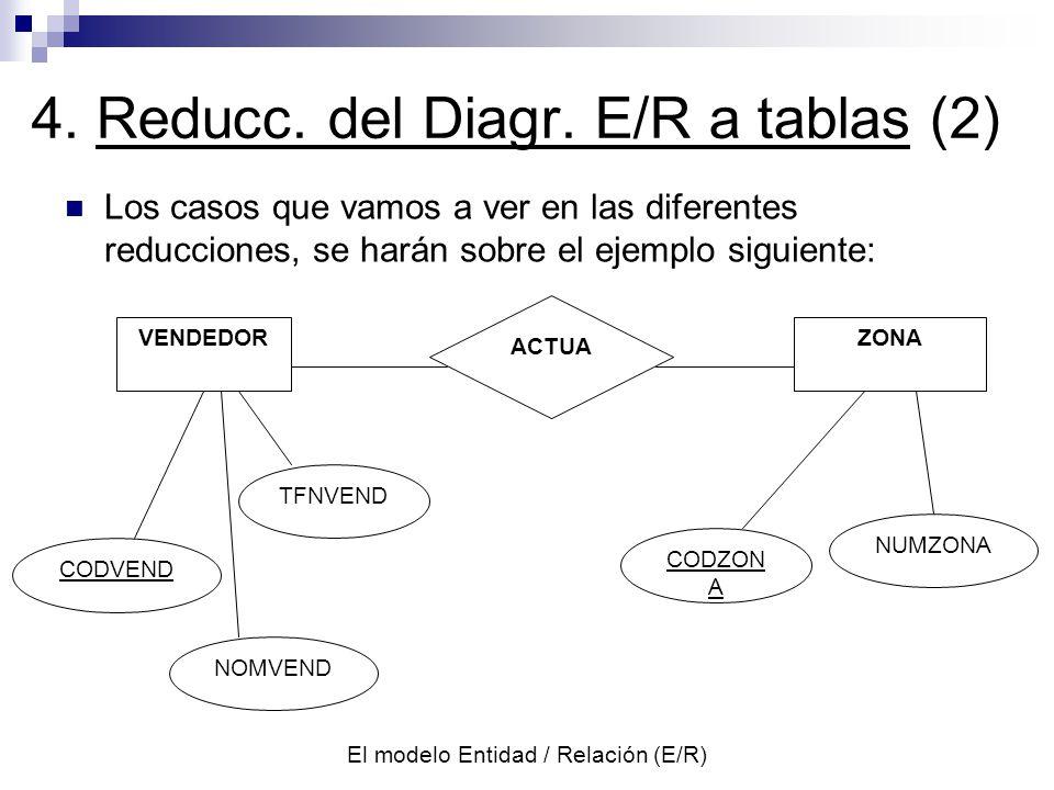 4. Reducc. del Diagr. E/R a tablas (2)