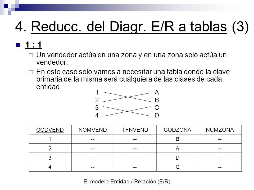 4. Reducc. del Diagr. E/R a tablas (3)