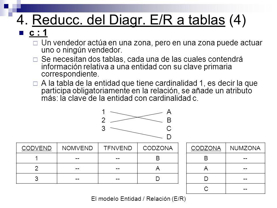 4. Reducc. del Diagr. E/R a tablas (4)
