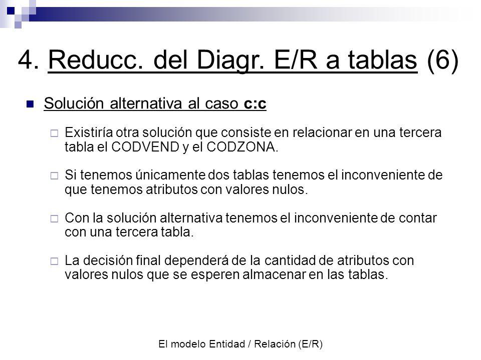 El modelo Entidad / Relación (E/R)