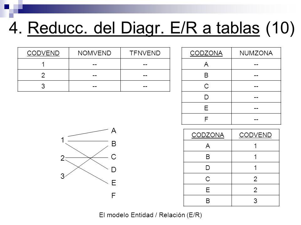4. Reducc. del Diagr. E/R a tablas (10)
