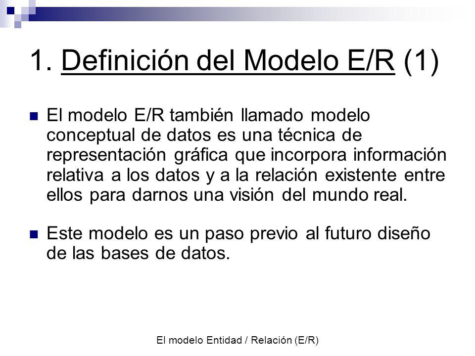 1. Definición del Modelo E/R (1)