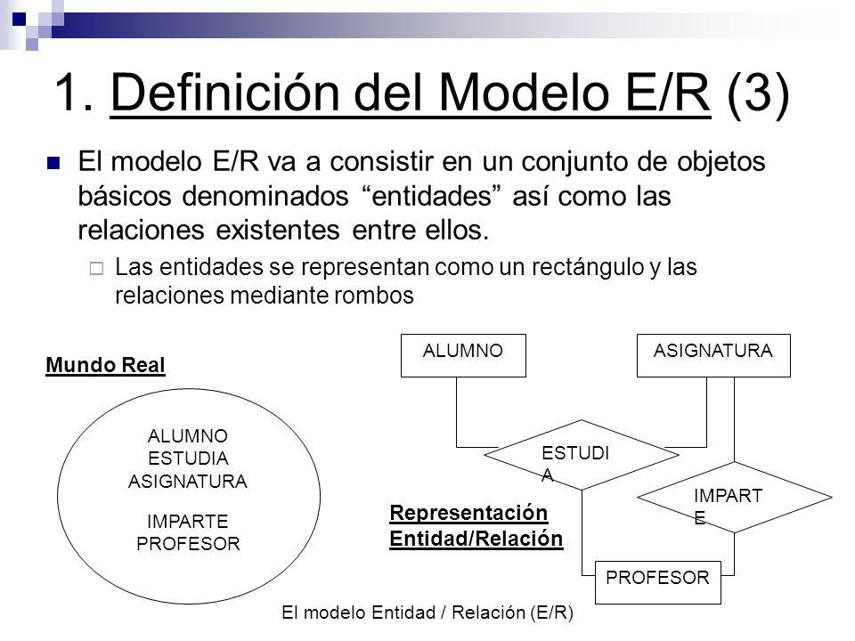 1. Definición del Modelo E/R (3)