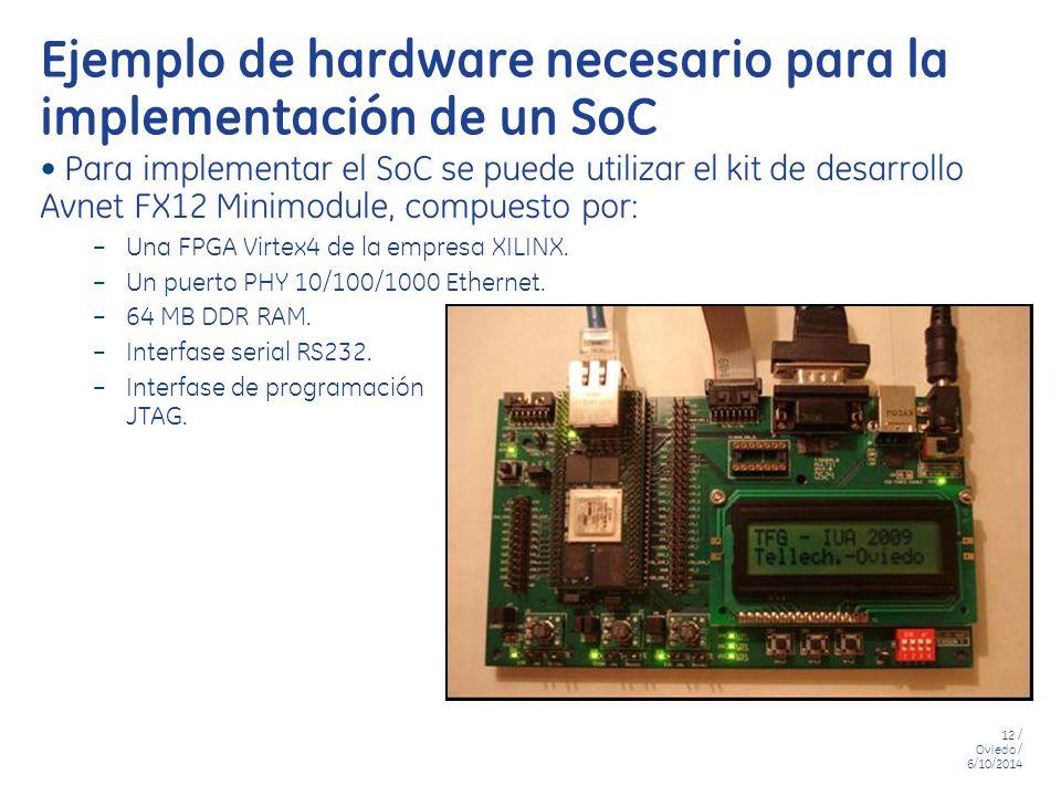 Ejemplo de hardware necesario para la implementación de un SoC