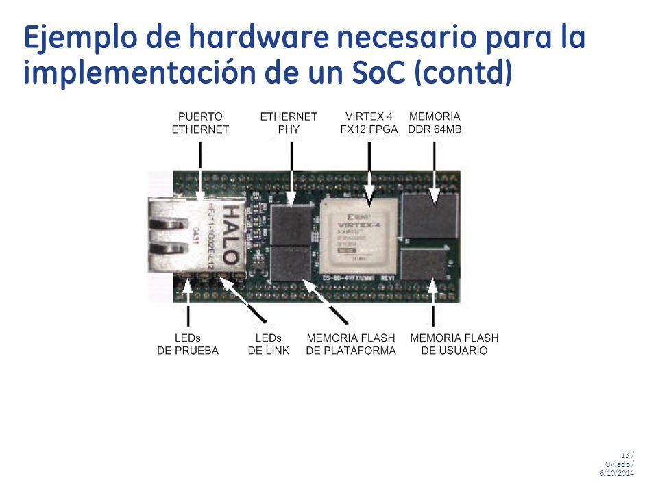 Ejemplo de hardware necesario para la implementación de un SoC (contd)