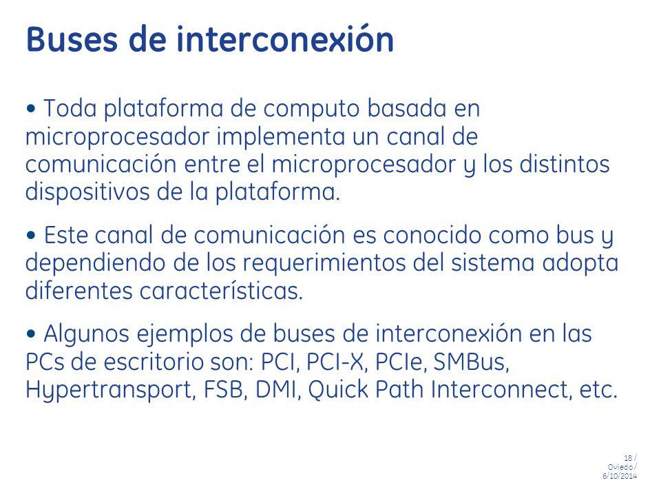 Buses de interconexión