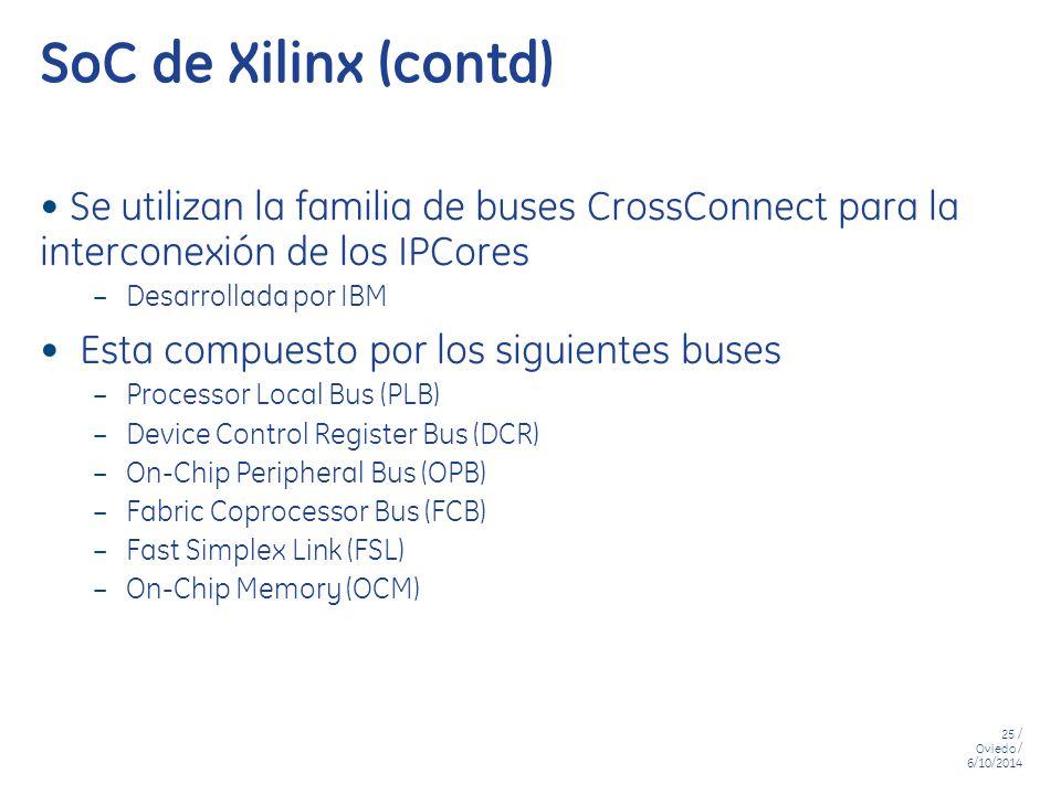 SoC de Xilinx (contd) Se utilizan la familia de buses CrossConnect para la interconexión de los IPCores.