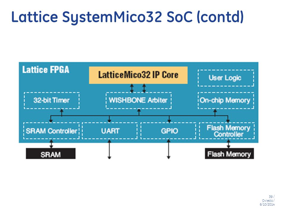 Lattice SystemMico32 SoC (contd)