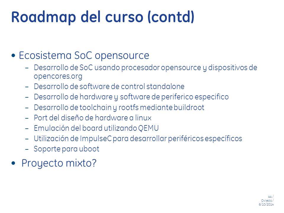 Roadmap del curso (contd)