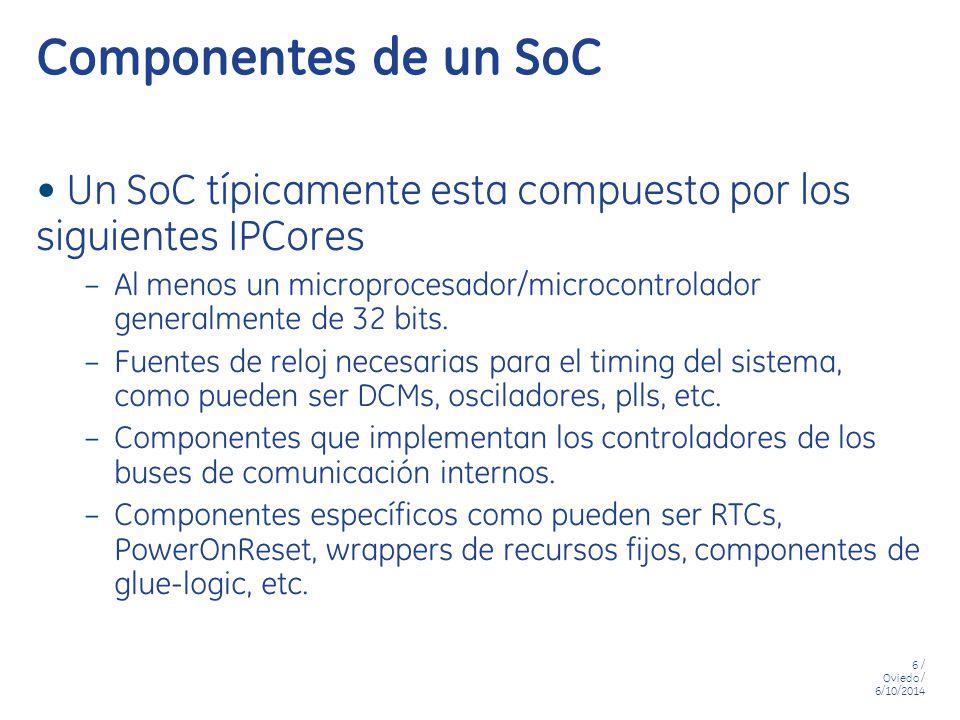 Componentes de un SoC Un SoC típicamente esta compuesto por los siguientes IPCores.