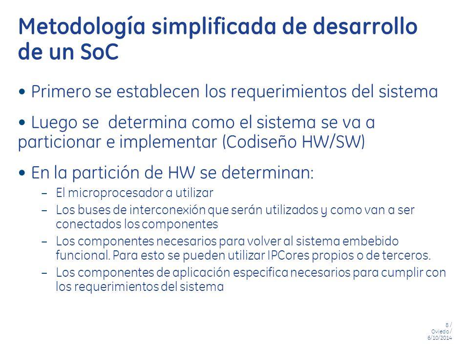 Metodología simplificada de desarrollo de un SoC