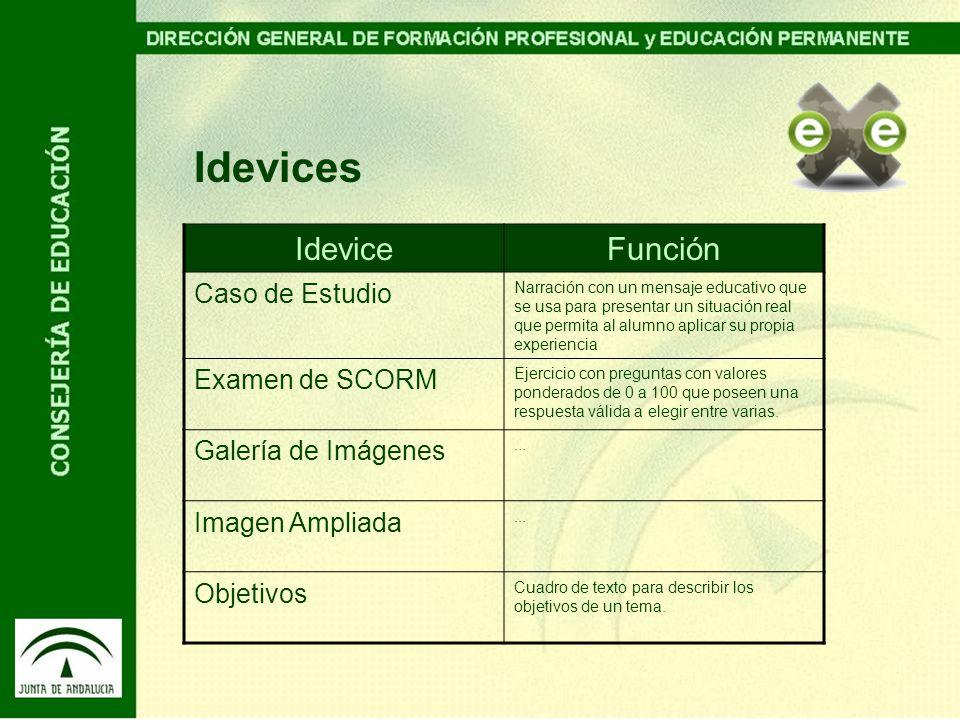Idevices Idevice Función Caso de Estudio Examen de SCORM