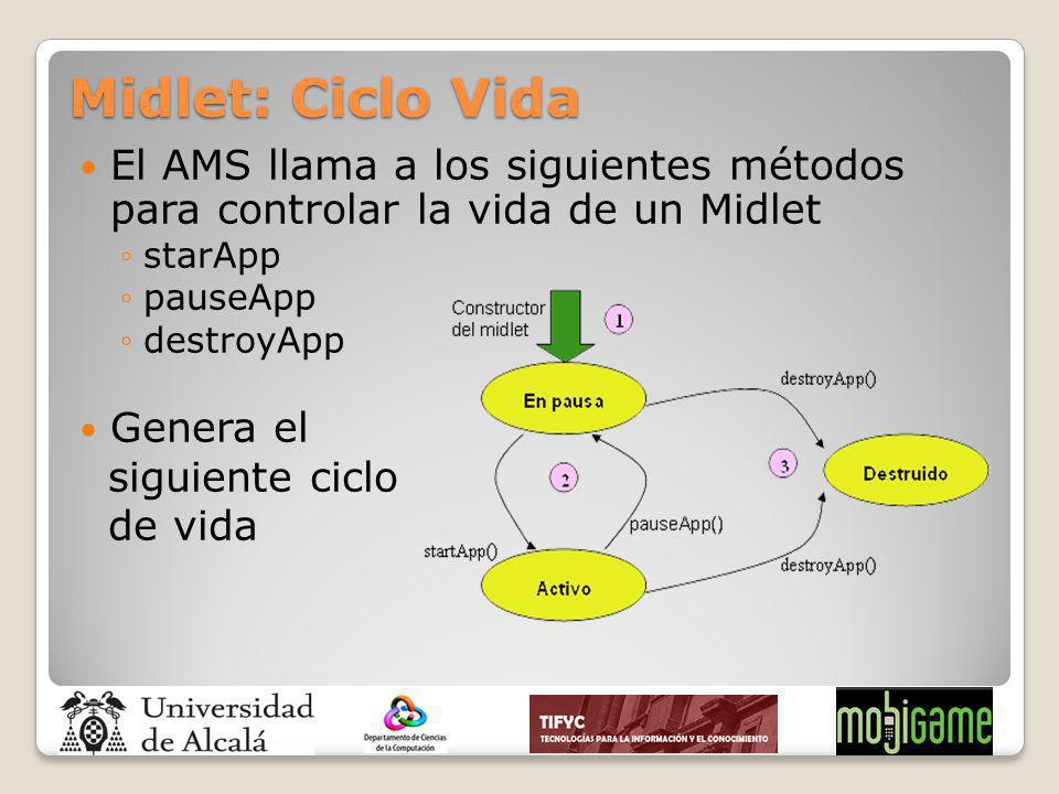 Midlet: Ciclo Vida El AMS llama a los siguientes métodos para controlar la vida de un Midlet. starApp.