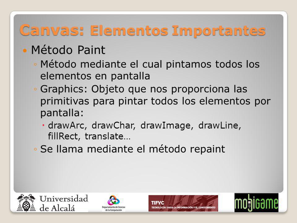 Canvas: Elementos Importantes