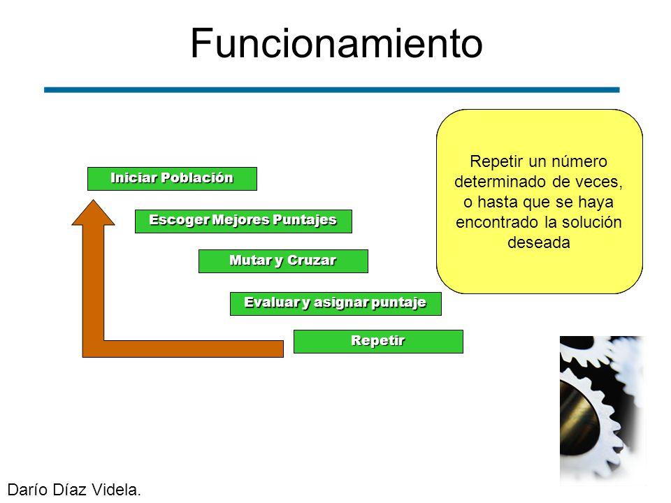 Funcionamiento Inicializar aleatoriamente una población de soluciones a un problema, representadas por una estructura de datos adecuada.