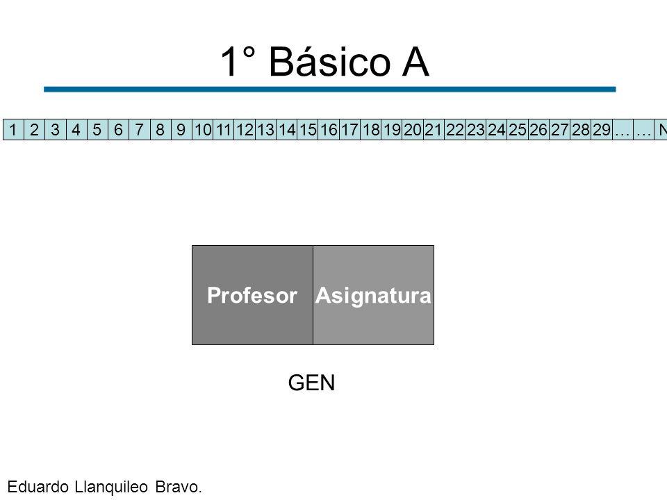 1° Básico A Profesor Asignatura GEN 1 2 3 4 5 6 7 8 9 10 11 12 13 14